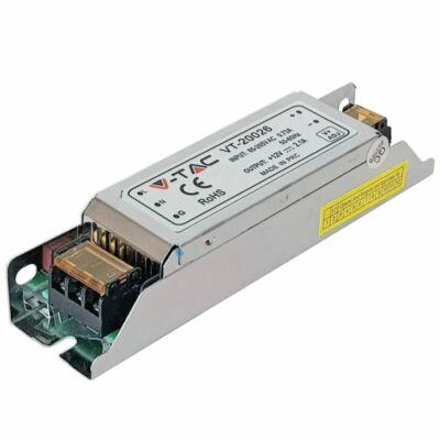 120W tápegység 12VDC IP20